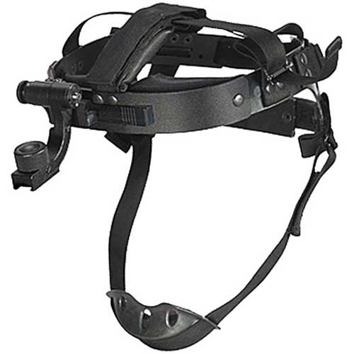 Goggle kit